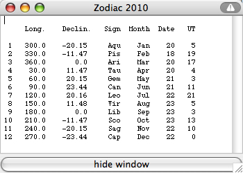 Zodiac signs dates 2015