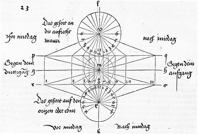 Durer's Sundial