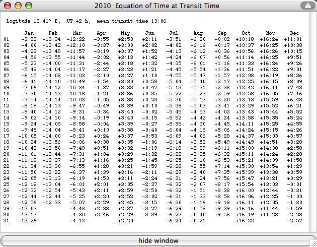 Thevalues of the declination and the equation of time are computed for