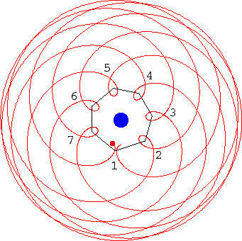 Heliocentric And Geocentric Motion